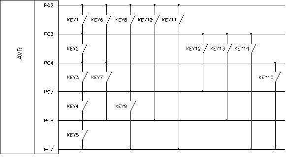 Keyboard 6 lines - 15 keys